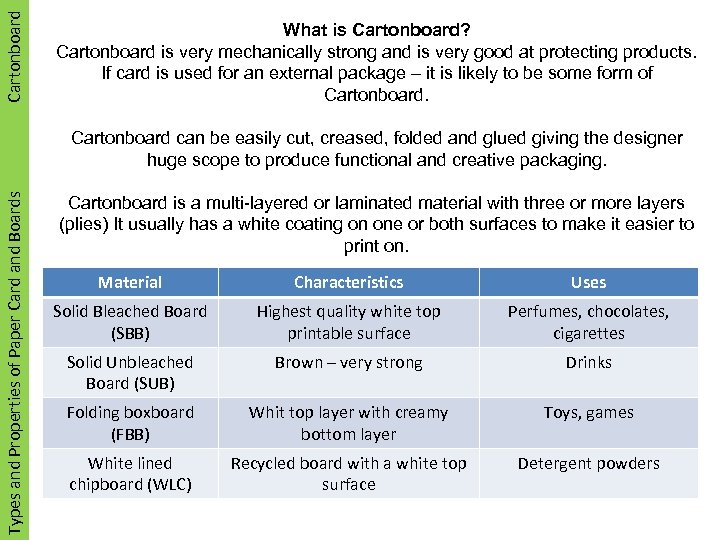 Plastics Cartonboard What is Cartonboard? Cartonboard is very mechanically strong and is very good