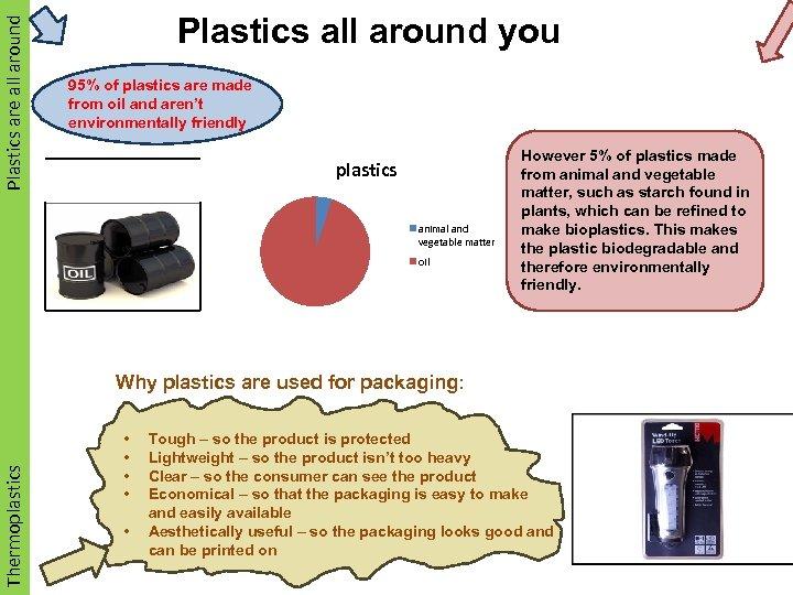 Plastics are all around Plastics all around you 95% of plastics are made from