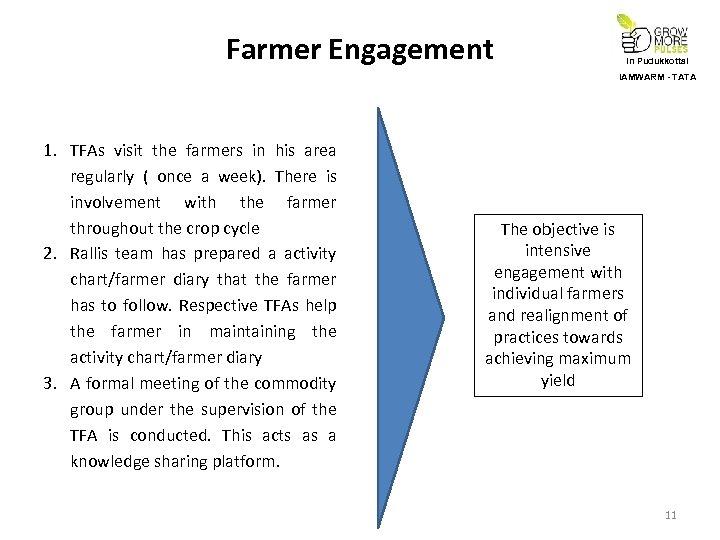 Farmer Engagement In Pudukkottai IAMWARM - TATA 1. TFAs visit the farmers in his