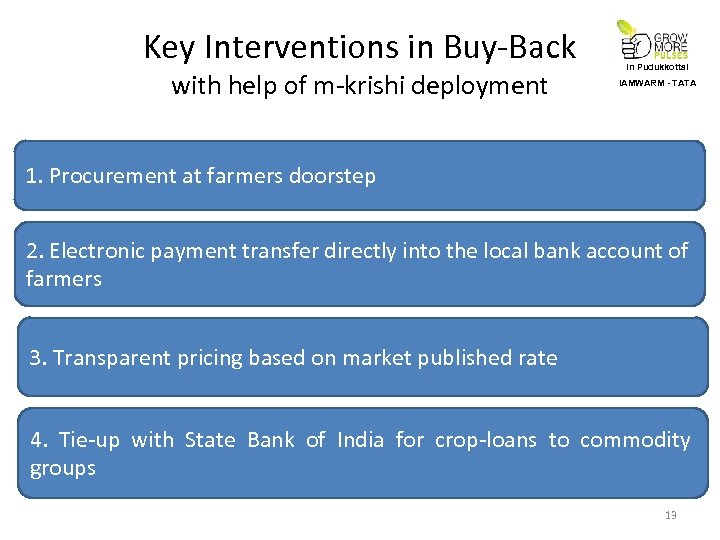 Key Interventions in Buy-Back with help of m-krishi deployment In Pudukkottai IAMWARM - TATA