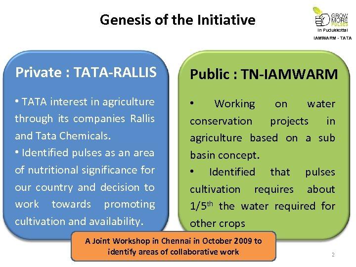 Genesis of the Initiative In Pudukkottai IAMWARM - TATA Private : TATA-RALLIS Public :