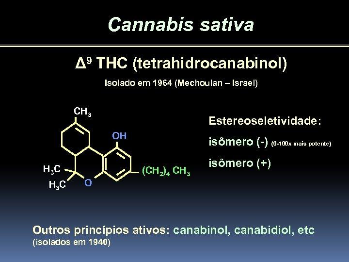 Cannabis sativa Δ 9 THC (tetrahidrocanabinol) Isolado em 1964 (Mechoulan – Israel) CH 3