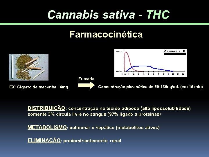 Cannabis sativa - THC Farmacocinética Fumado EX: Cigarro de maconha 16 mg Concentração plasmática
