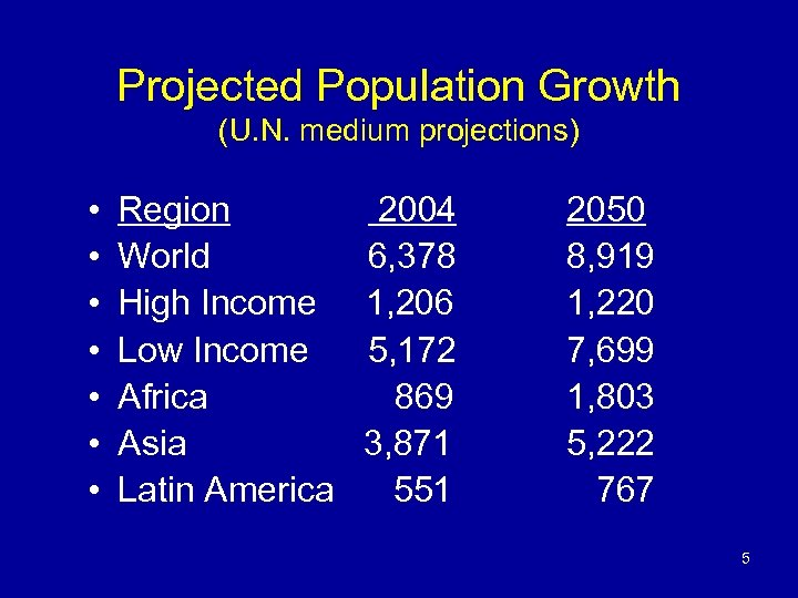 Projected Population Growth (U. N. medium projections) • • Region World High Income Low