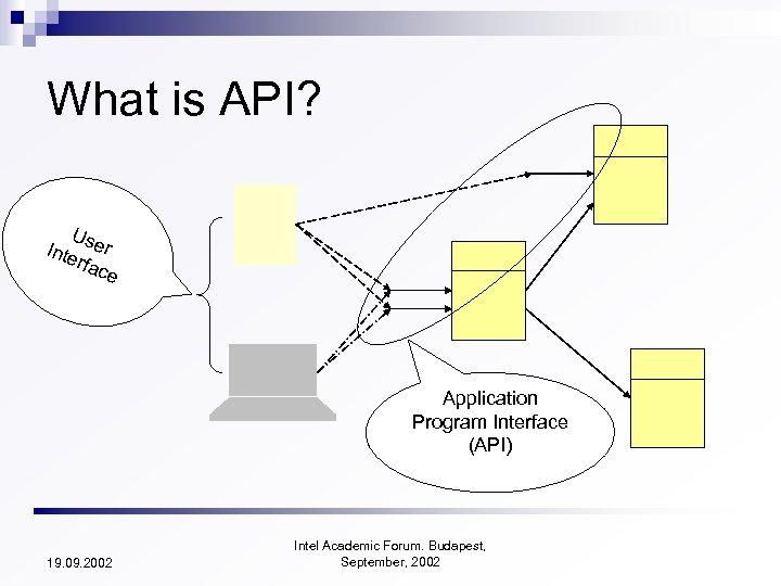 What is API? U Inte ser rfac e Application Program Interface (API) 19. 09.