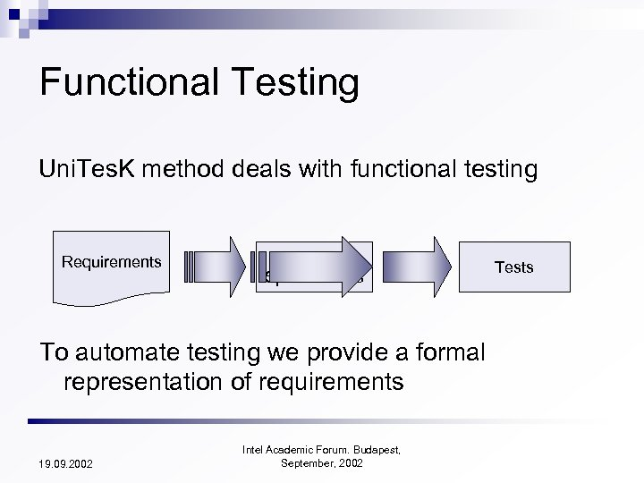 Functional Testing Uni. Tes. K method deals with functional testing Requirements Formal Specifications To