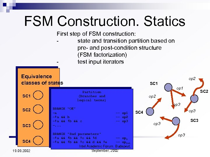 FSM Construction. Statics First step of FSM construction: state and transition partition based on