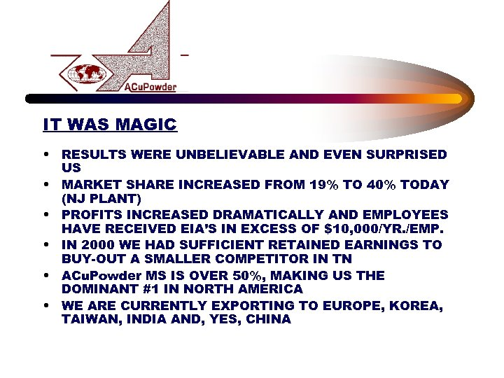 IT WAS MAGIC • RESULTS WERE UNBELIEVABLE AND EVEN SURPRISED US • MARKET SHARE