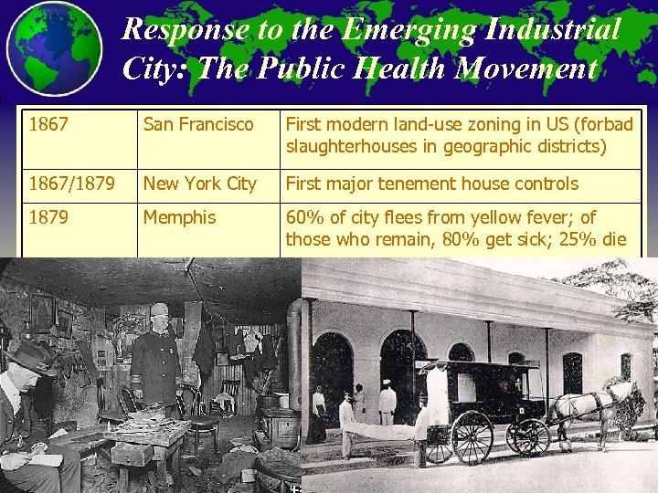 Response to the Emerging Industrial City: The Public Health Movement 1867 San Francisco First