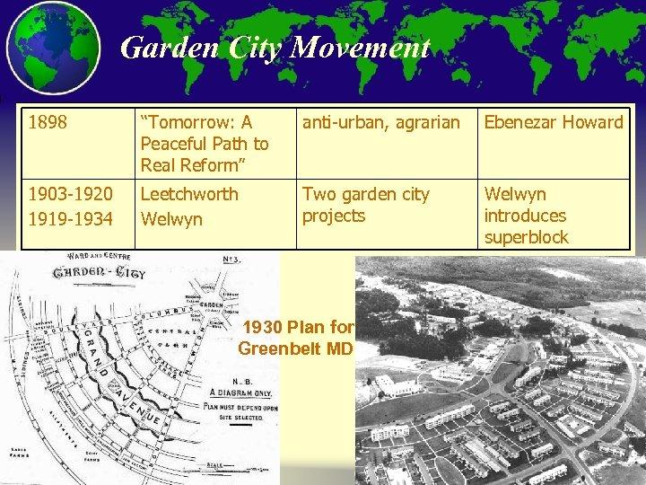 "Garden City Movement 1898 ""Tomorrow: A Peaceful Path to Real Reform"" anti-urban, agrarian Ebenezar"