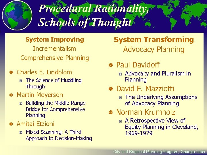 Procedural Rationality, Schools of Thought System Improving Incrementalism Comprehensive Planning Charles E. Lindblom The