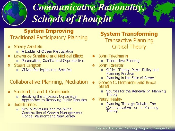 Communicative Rationality, Schools of Thought System Improving Traditional Participatory Planning Sherry Arnstein A Ladder