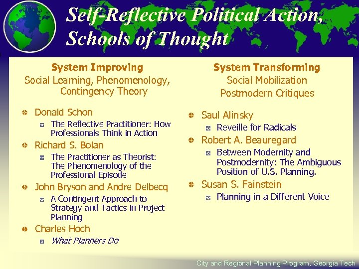 Self-Reflective Political Action, Schools of Thought System Improving Social Learning, Phenomenology, Contingency Theory Donald