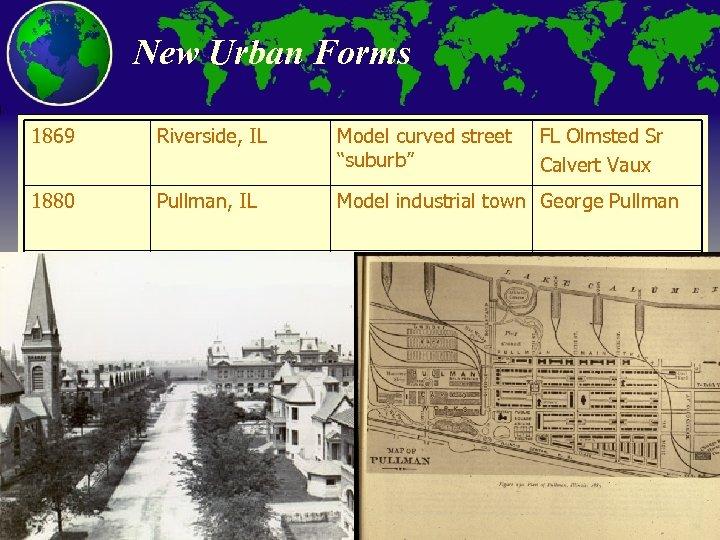"New Urban Forms 1869 Riverside, IL Model curved street ""suburb"" FL Olmsted Sr Calvert"