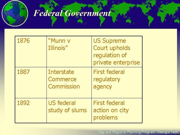 "Federal Government 1876 ""Munn v Illinois"" US Supreme Court upholds regulation of private enterprise"