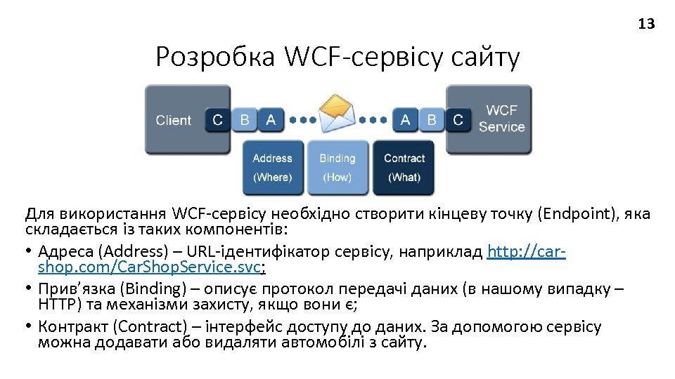 13 Розробка WCF-сервісу сайту Для використання WCF-сервісу необхідно створити кінцеву точку (Endpoint), яка складається