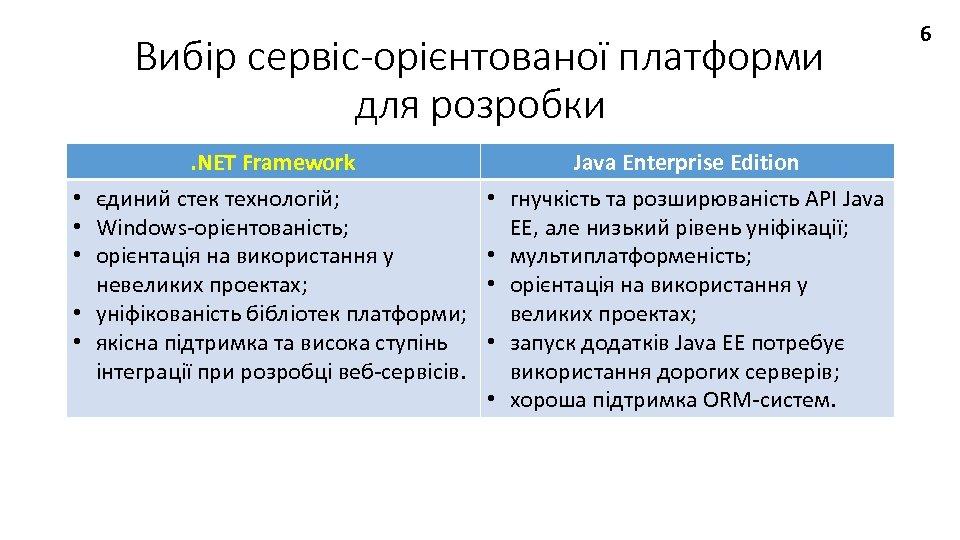 Вибір сервіс-орієнтованої платформи для розробки • • • . NET Framework єдиний стек технологій;
