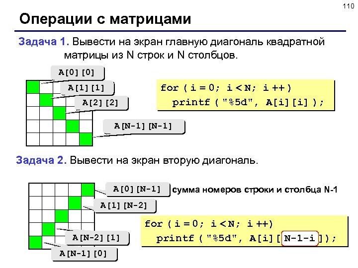 110 Операции с матрицами Задача 1. Вывести на экран главную диагональ квадратной матрицы из