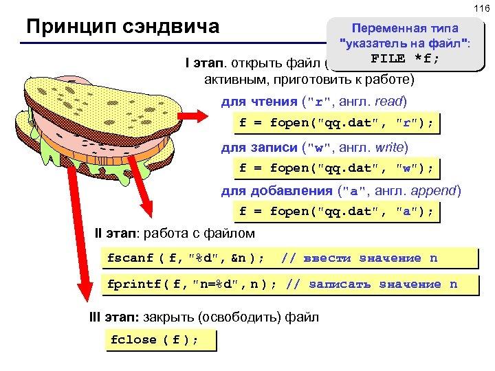 116 Принцип сэндвича Переменная типа