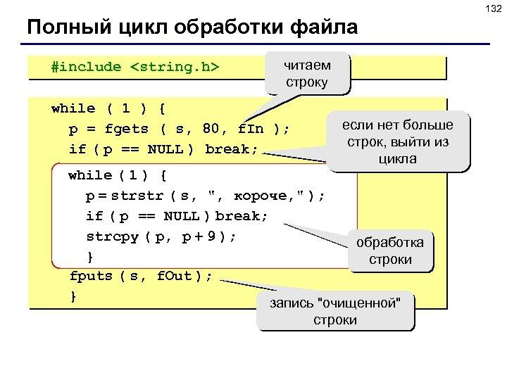 132 Полный цикл обработки файла #include <string. h> читаем строку while ( 1 )
