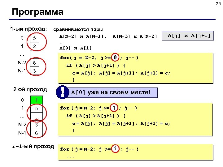 26 Программа 1 -ый проход: 0 5 1 2 … … N-2 6 N-1