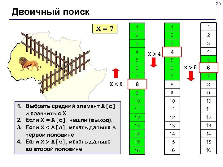 39 Двоичный поиск 1 1 1 2 2 2 3 X=7 3 3 4