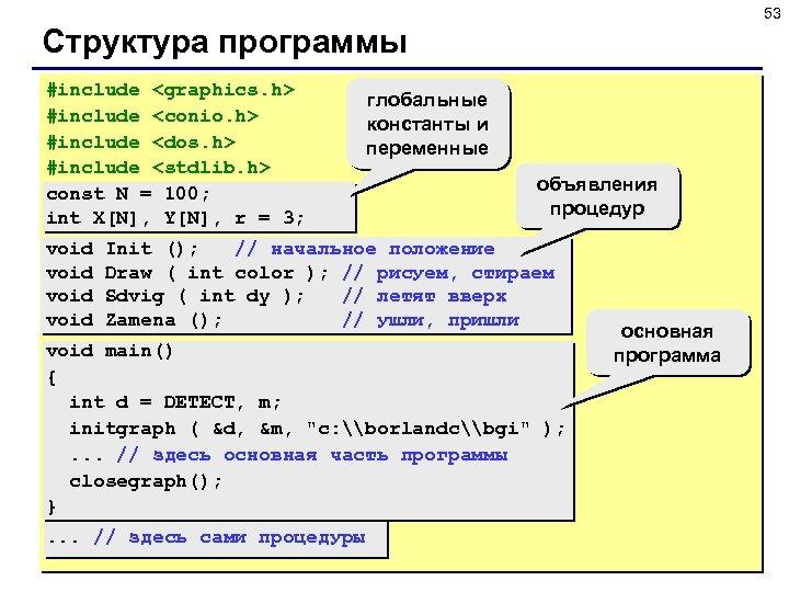53 Структура программы #include <graphics. h> #include <conio. h> #include <dos. h> #include <stdlib.