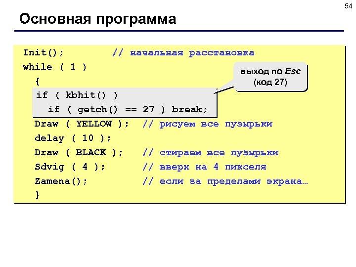 54 Основная программа Init(); // начальная расстановка while ( 1 ) выход по Esc