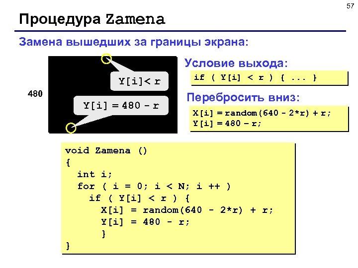 57 Процедура Zamena Замена вышедших за границы экрана: Условие выхода: Y[i]< r 480 Y[i]