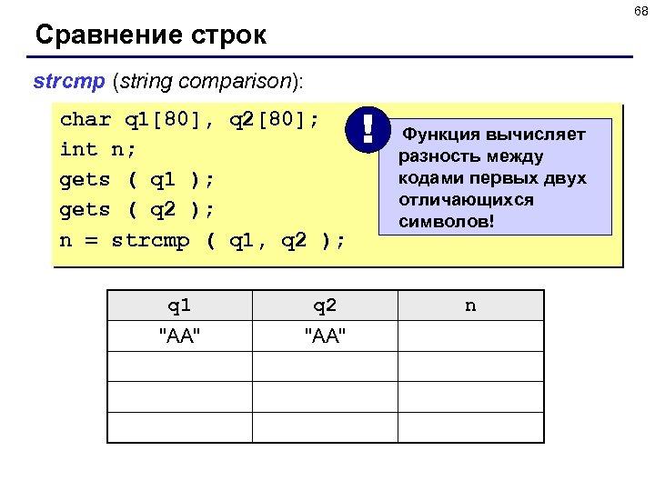 68 Сравнение строк strcmp (string comparison): char q 1[80], q 2[80]; int n; gets