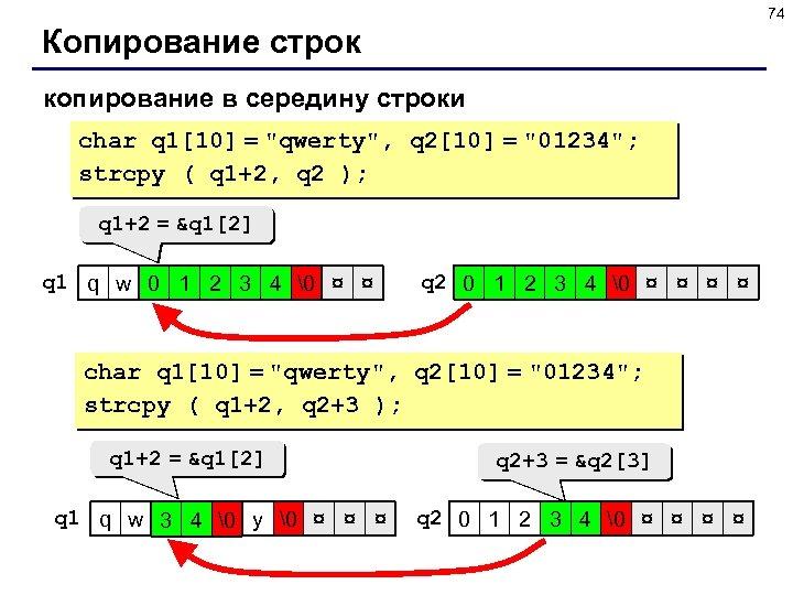 74 Копирование строк копирование в середину строки char q 1[10] =