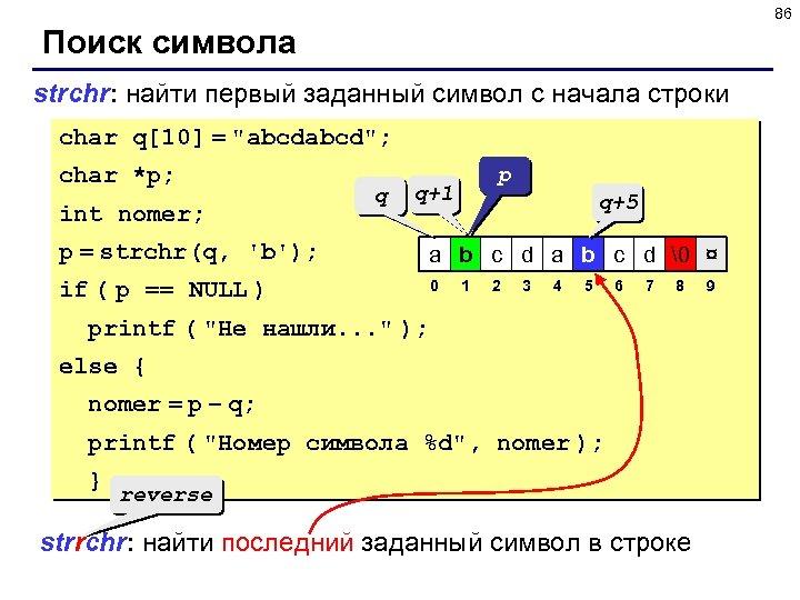 86 Поиск символа strchr: найти первый заданный символ c начала строки char q[10] =