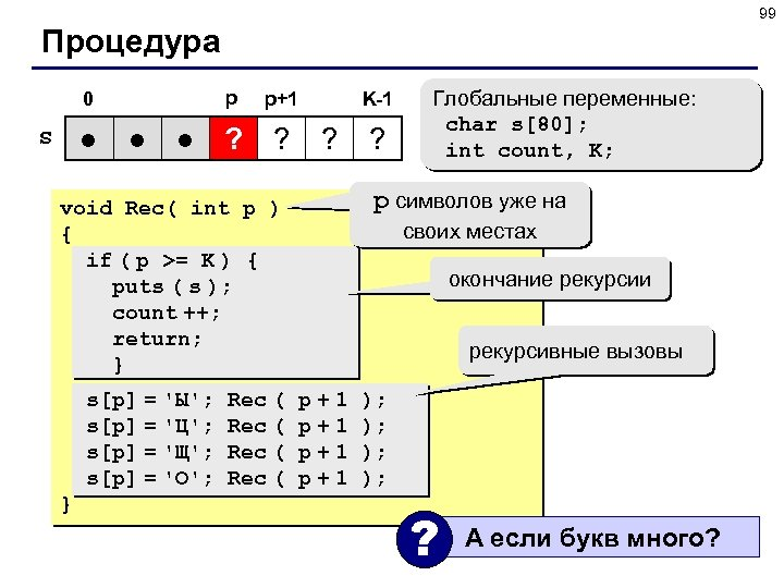 99 Процедура 0 s p p+1 ● ● ● ? ? K-1 ? p