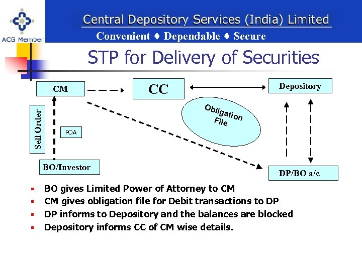 Convenient Dependable Secure ent Dependable Secure STP for Delivery of Securities Sell Order CM