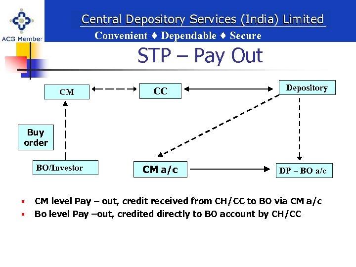 Convenient Dependable Secure ent Dependable Secure STP – Pay Out CM CC Depository Buy