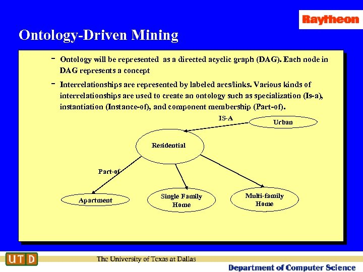 Ontology-Driven Mining - Ontology will be represented as a directed acyclic graph (DAG). Each