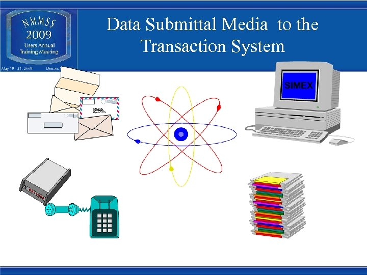 Data Submittal Media to the Transaction System SIMEX