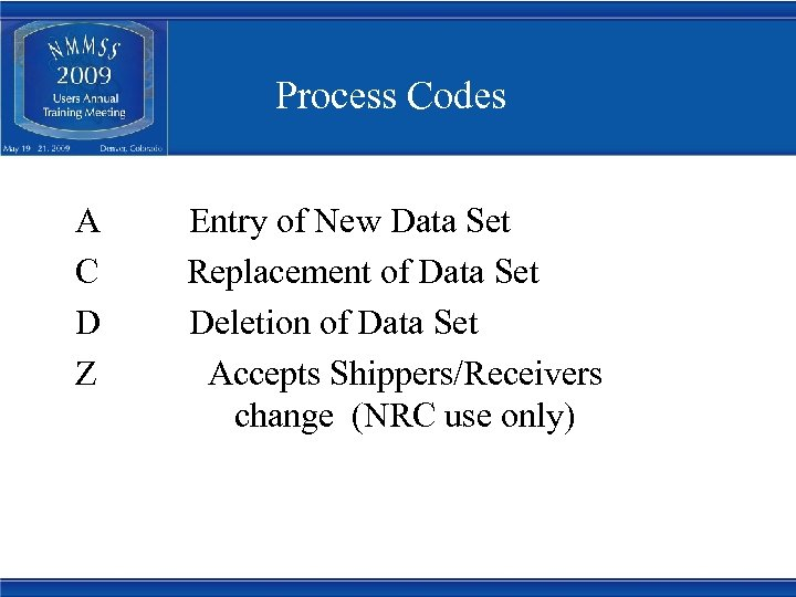 Process Codes A C D Z Entry of New Data Set Replacement of Data