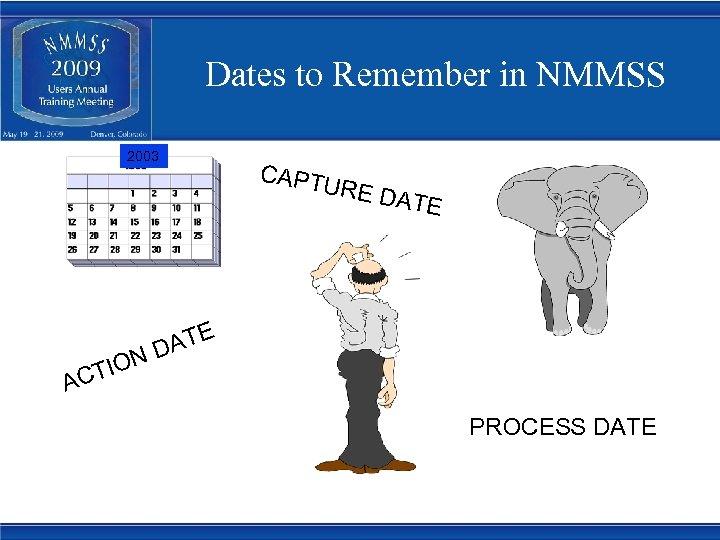 Dates to Remember in NMMSS 2003 CAPT U RE DA T ION CT E