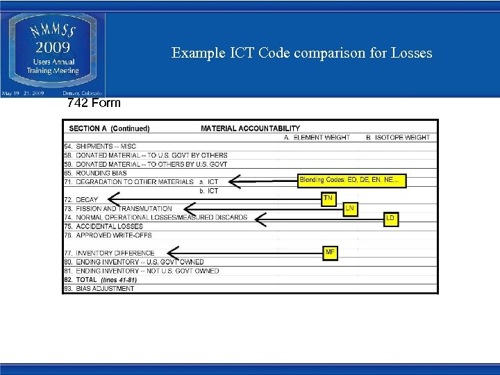 Example ICT Code comparison for Losses 742 Form