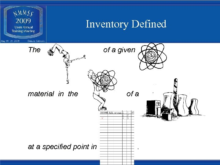 Inventory Defined The material in the at a specified point in of a given