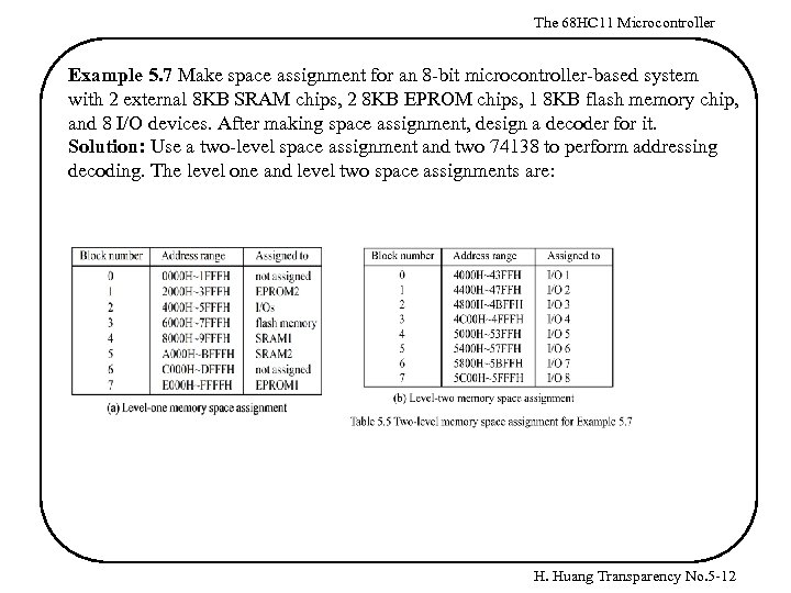 The 68 HC 11 Microcontroller Example 5. 7 Make space assignment for an 8