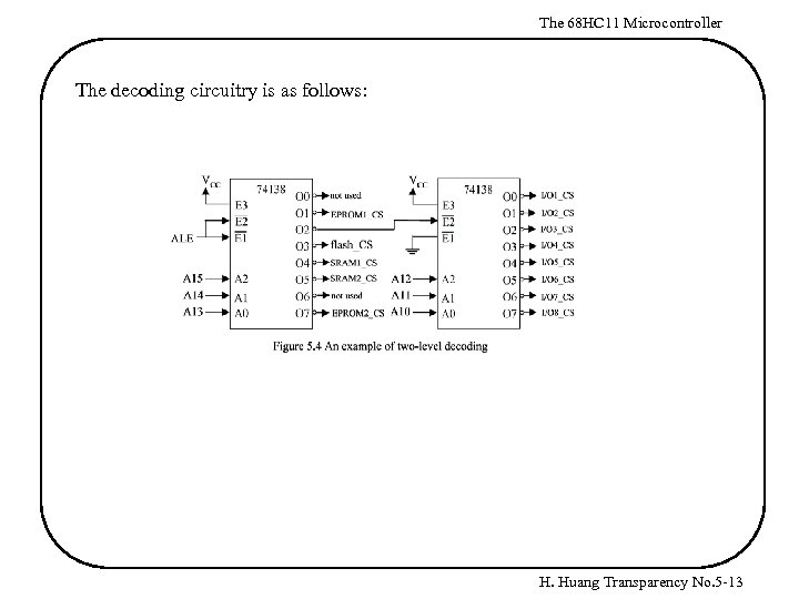 The 68 HC 11 Microcontroller The decoding circuitry is as follows: H. Huang Transparency