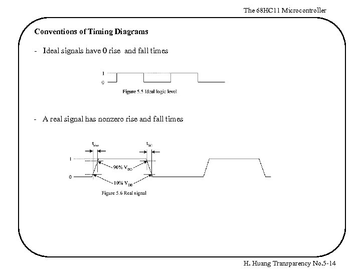The 68 HC 11 Microcontroller Conventions of Timing Diagrams - Ideal signals have 0