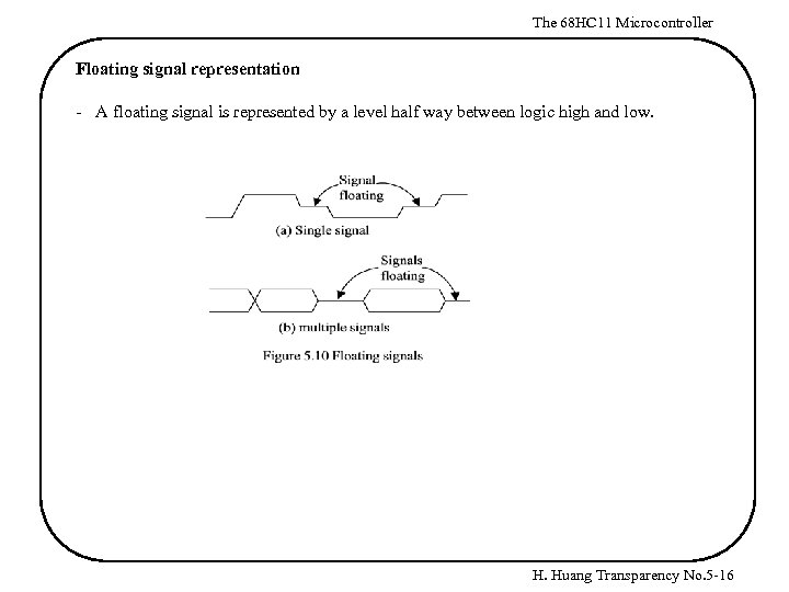 The 68 HC 11 Microcontroller Floating signal representation - A floating signal is represented