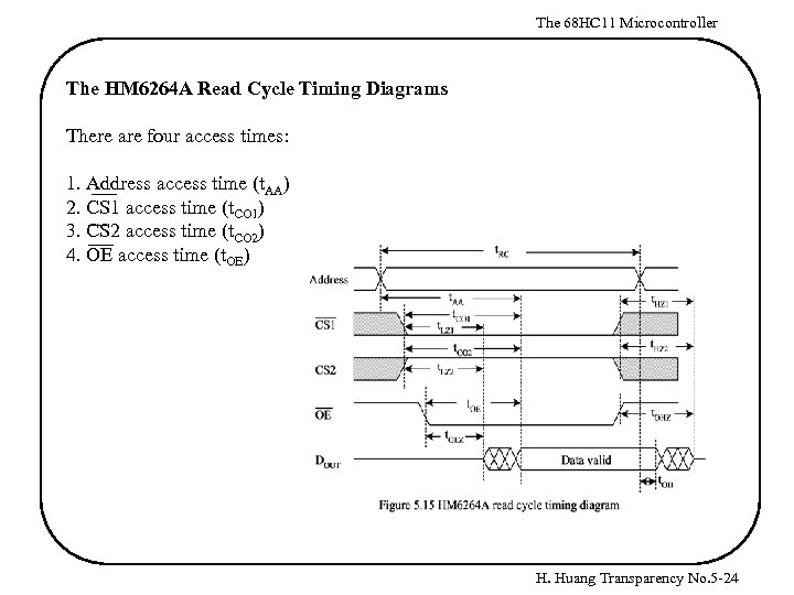 The 68 HC 11 Microcontroller Chapter 5 Operation