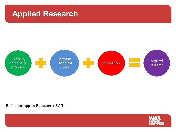 Applied Research Company or industry problem Scientific Technical study Reference: Applied Research at BCIT