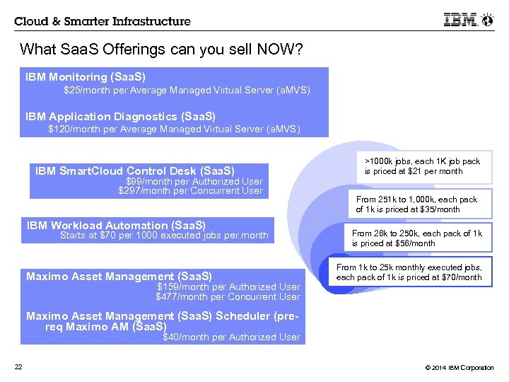 What Saa. S Offerings can you sell NOW? IBM Monitoring (Saa. S) $25/month per
