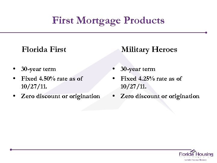 First Mortgage Products Florida First • 30 -year term • Fixed 4. 50% rate
