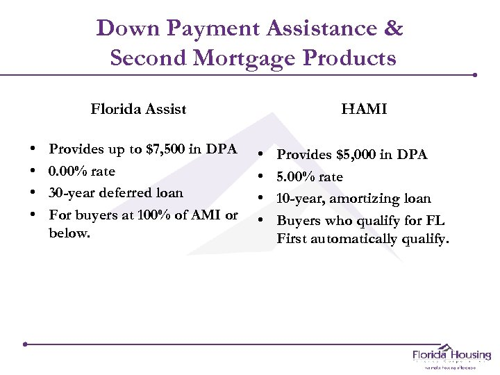 Down Payment Assistance & Second Mortgage Products Florida Assist • • Provides up to